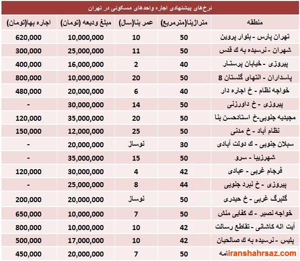 [تصویر:  iranshahrsaz.com_4_b2a0e.jpg]
