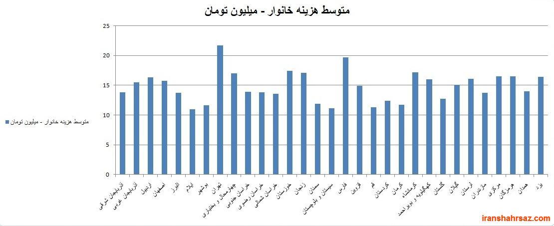[تصویر:  iranshahrsaz.com_5_c6c38.jpg]