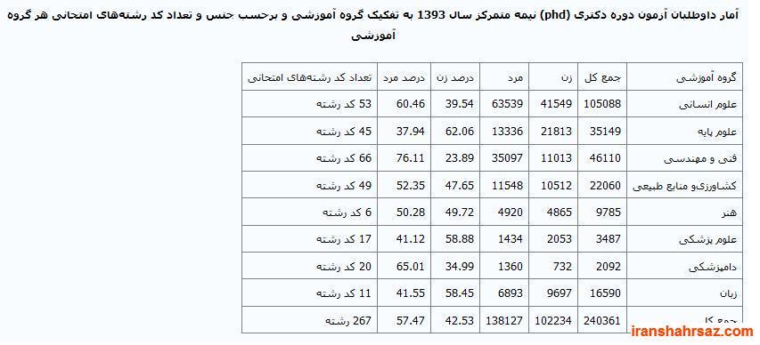 [تصویر:  iranshahrsaz.com_AMAR.jpg]