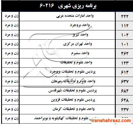 [تصویر:  iranshahrsaz.com_emarat.jpg]